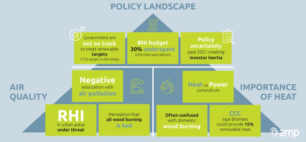 Biomass legislation